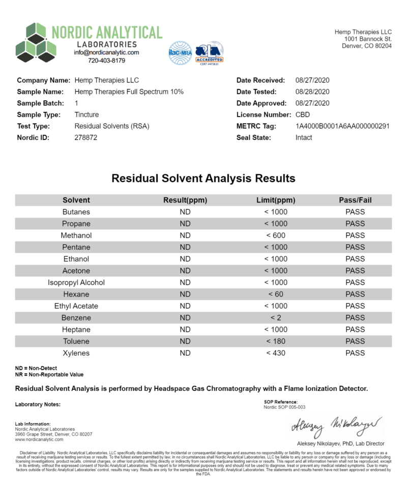 Third-party Certificate of analysis report confirming Residual Solvents